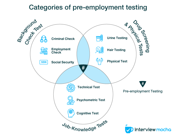 common types of pre-employment testing