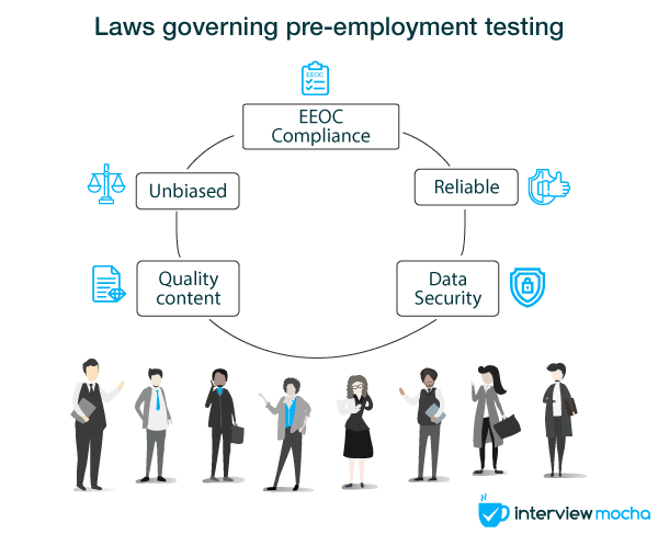 legal issues of pre employment testing